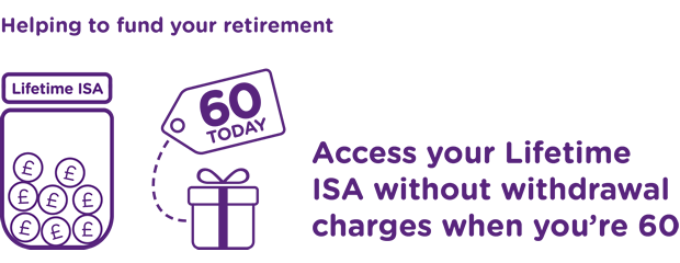 You can access money in your Lifetime ISA from age 60 to help fund your retirement